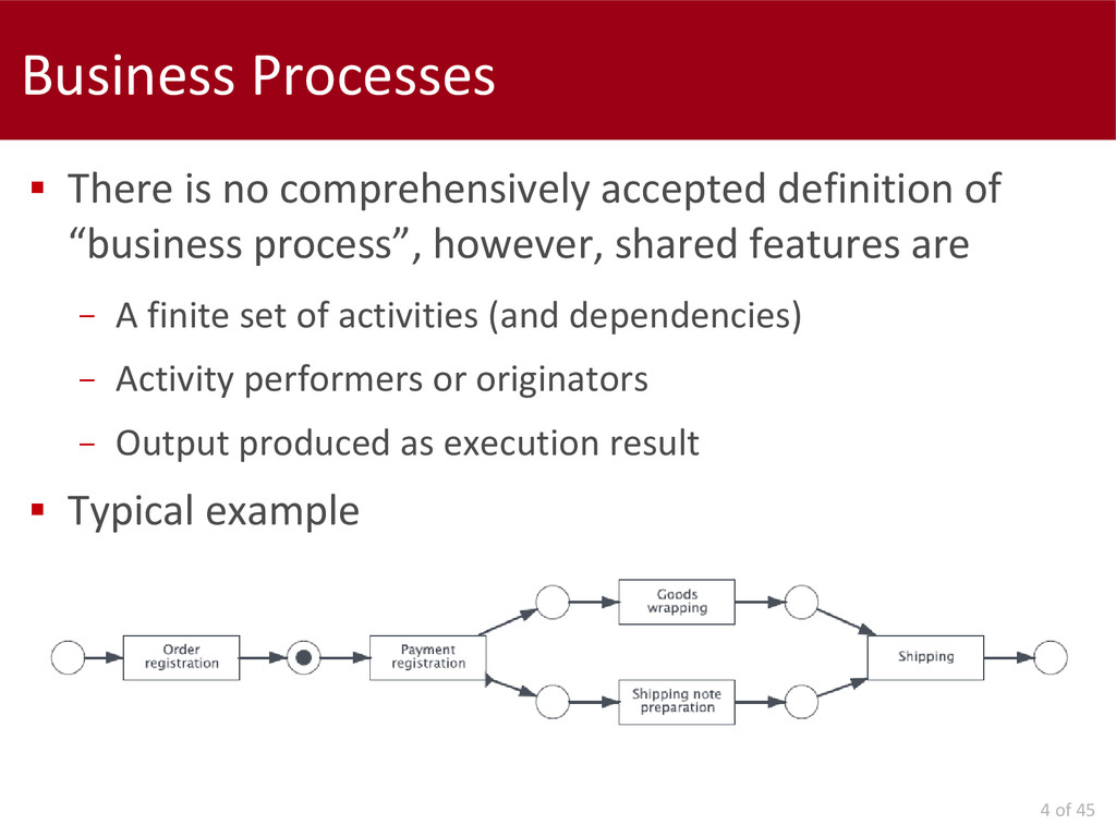 4 of 45 Business Processes  There is no compre...
