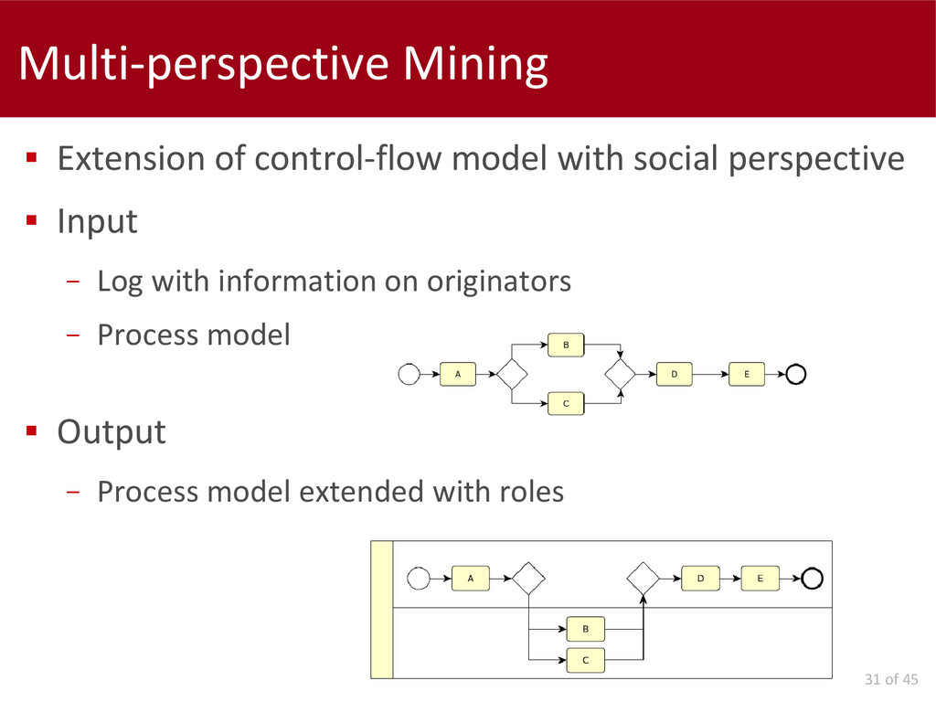 31 of 45 Multi-perspective Mining  Extension o...