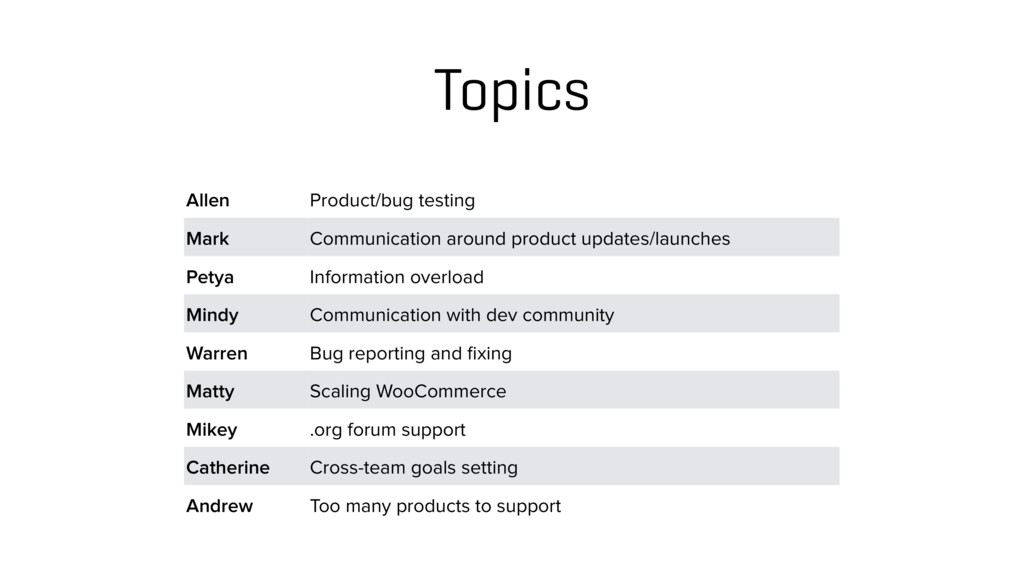 Topics Allen Product/bug testing Mark Communica...