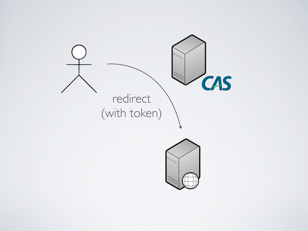 redirect (with token)