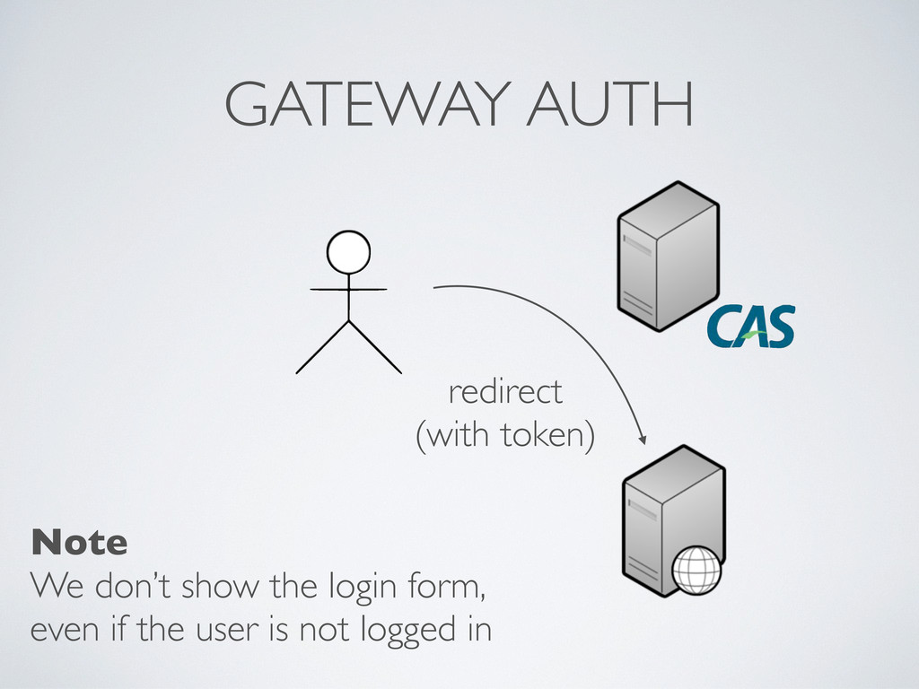 GATEWAY AUTH redirect (with token) Note We don'...