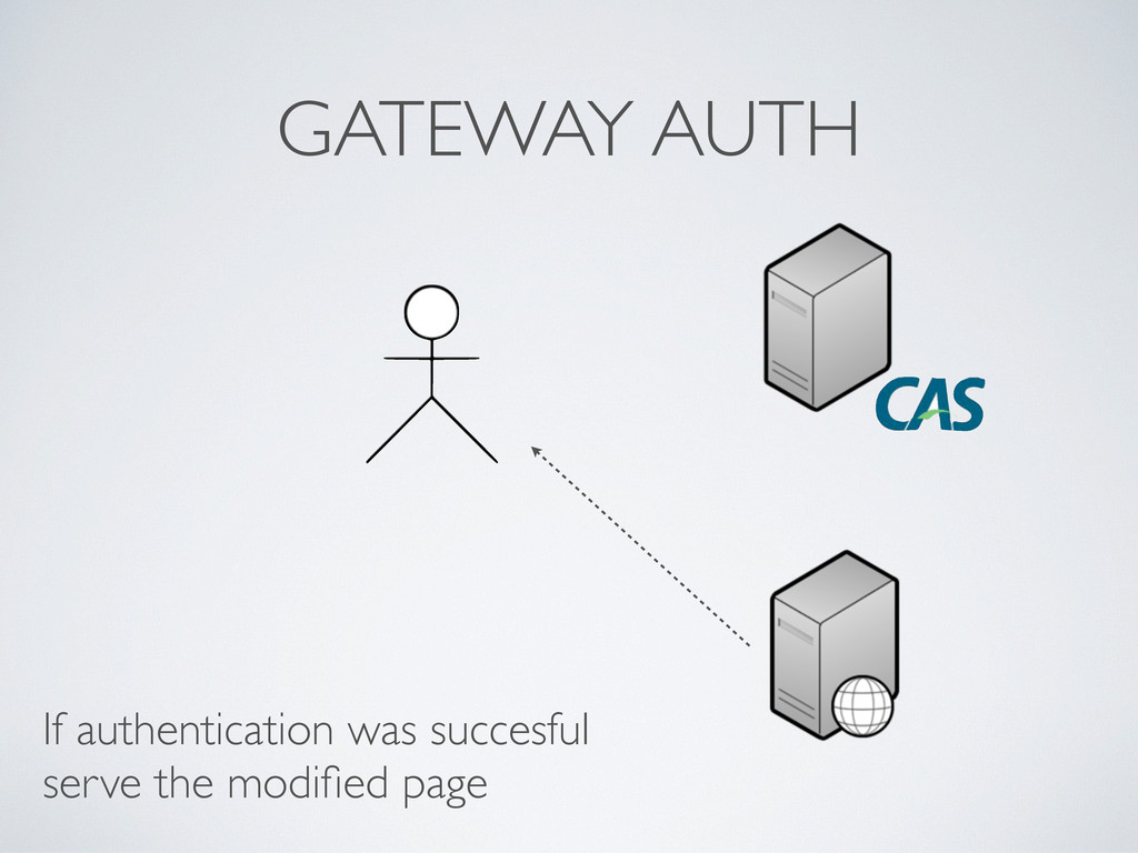 GATEWAY AUTH If authentication was succesful se...
