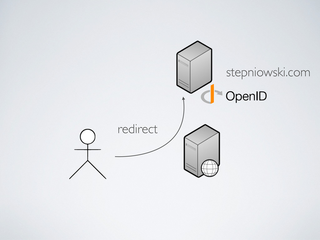 redirect stepniowski.com