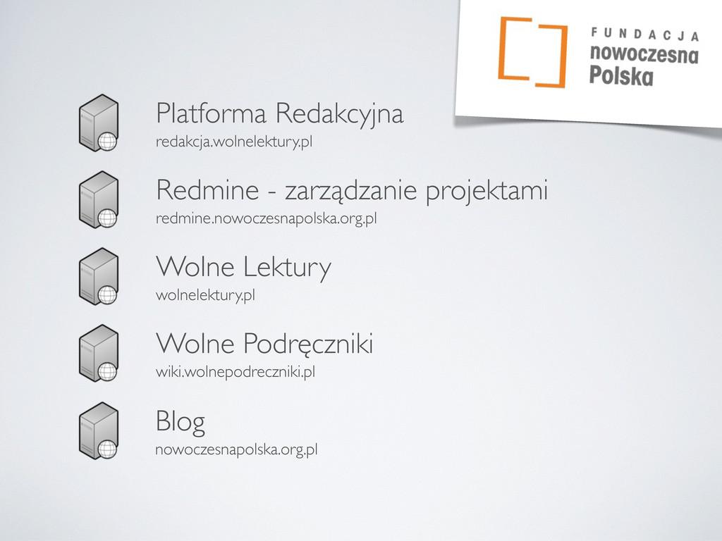 Redmine - zarządzanie projektami redmine.nowocz...