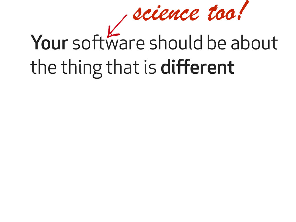 Your software should be about the thing that is...
