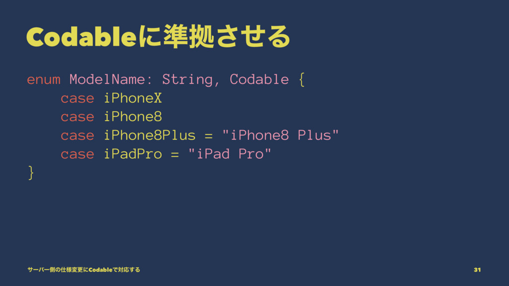 Codableʹ४ڌͤ͞Δ enum ModelName: String, Codable {...