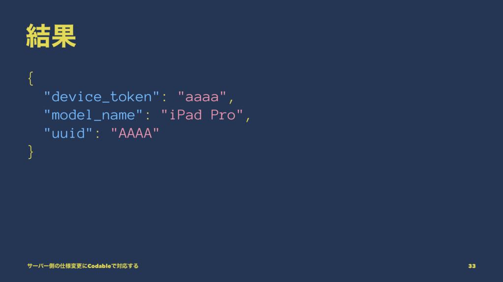 """݁Ռ { """"device_token"""": """"aaaa"""", """"model_name"""": """"iPa..."""
