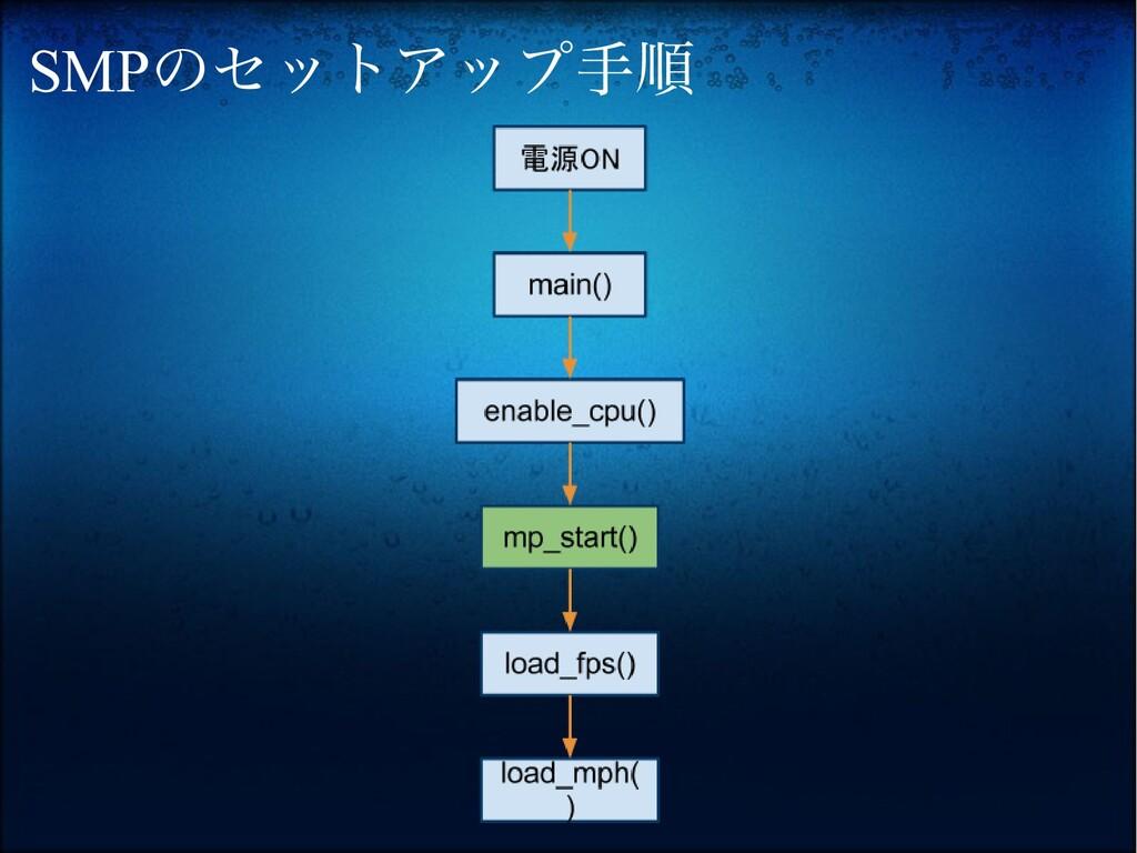 SMPのセットアップ手順