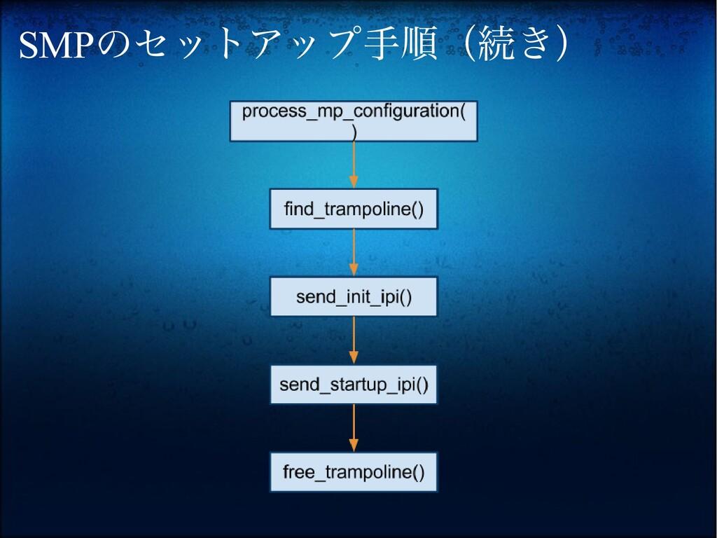 SMPのセットアップ手順(続き)