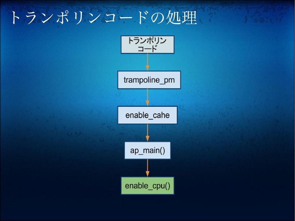 トランポリンコードの処理