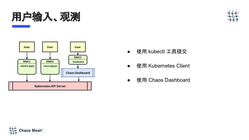 ● 使用 kubectl 工具提交 ● 使用 Kubernetes Client ● 使用 C...