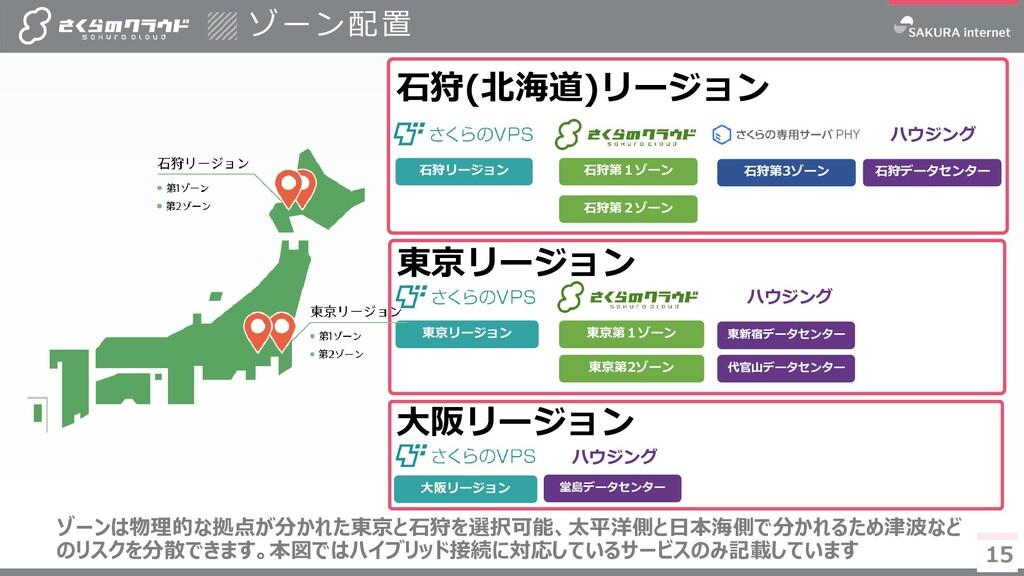 15 ゾーン配置 ゾーンは物理的な拠点が分かれた東京と石狩を選択可能、太平洋側と日本海側で分か...
