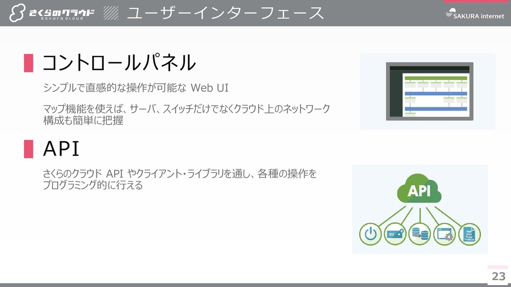 23 23 ▌コントロールパネル シンプルで直感的な操作が可能な Web UI マップ機能を使...