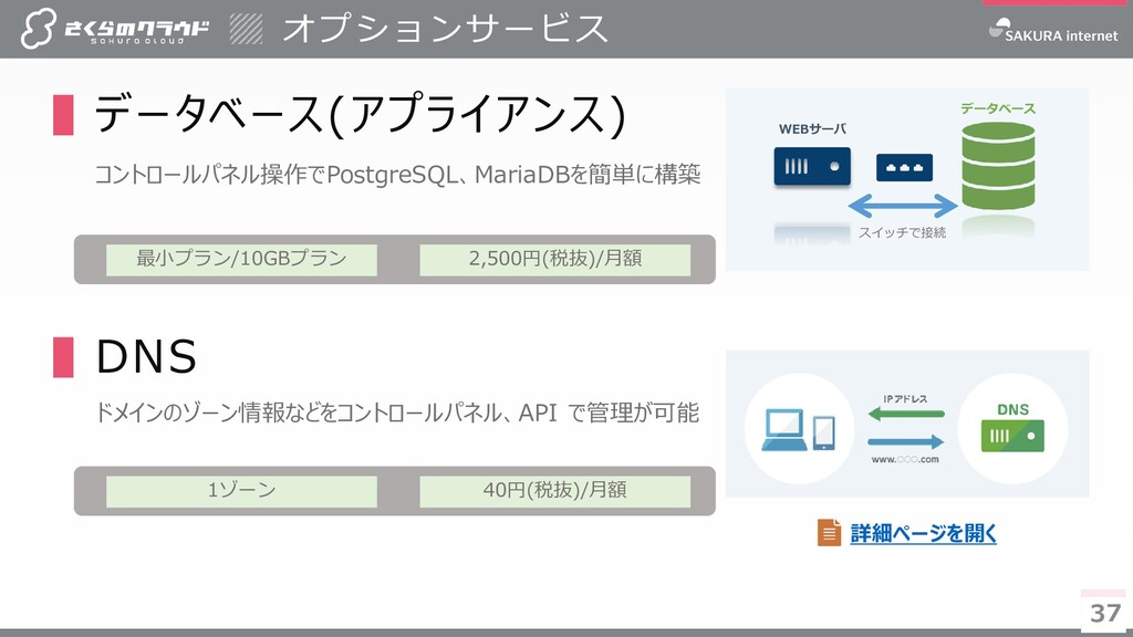 37 37 ▌データベース(アプライアンス) コントロールパネル操作でPostgreSQL、M...