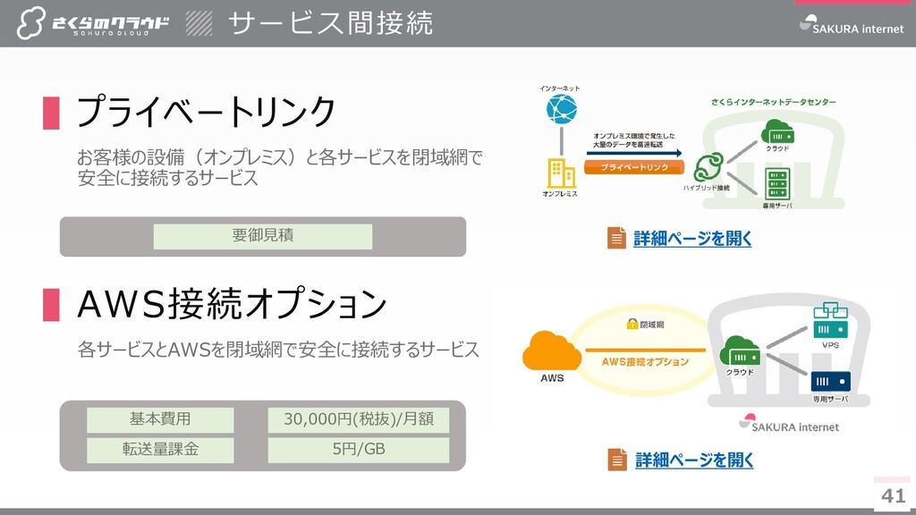 41 41 ▌プライベートリンク お客様の設備(オンプレミス)と各サービスを閉域網で 安全に接...