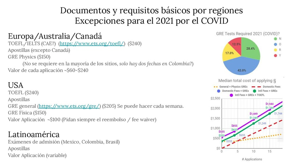 Documentos y requisitos básicos por regiones Ex...