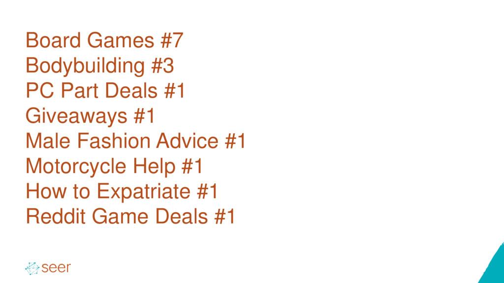 Board Games #7 Bodybuilding #3 PC Part Deals #1...