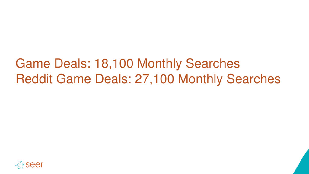 Game Deals: 18,100 Monthly Searches Reddit Game...