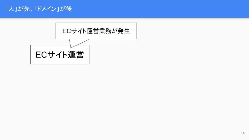 「人」が先、「ドメイン」が後 14 ECサイト運営 ECサイト運営業務が発生