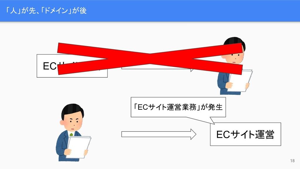 「人」が先、「ドメイン」が後 18 ECサイト運営 ECサイト運営 「ECサイト運営業務」が発生