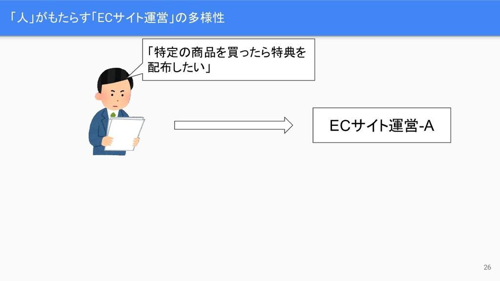 「人」がもたらす「ECサイト運営」の多様性 26 「特定の商品を買ったら特典を 配布したい」 ...