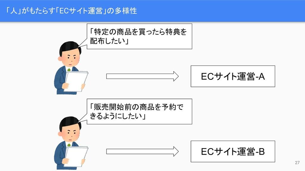 「人」がもたらす「ECサイト運営」の多様性 27 「販売開始前の商品を予約で きるようにしたい...