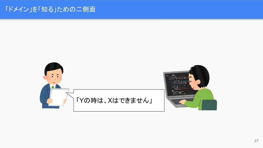 「ドメイン」を「知る」ための二側面 37 「Yの時は、Xはできません」