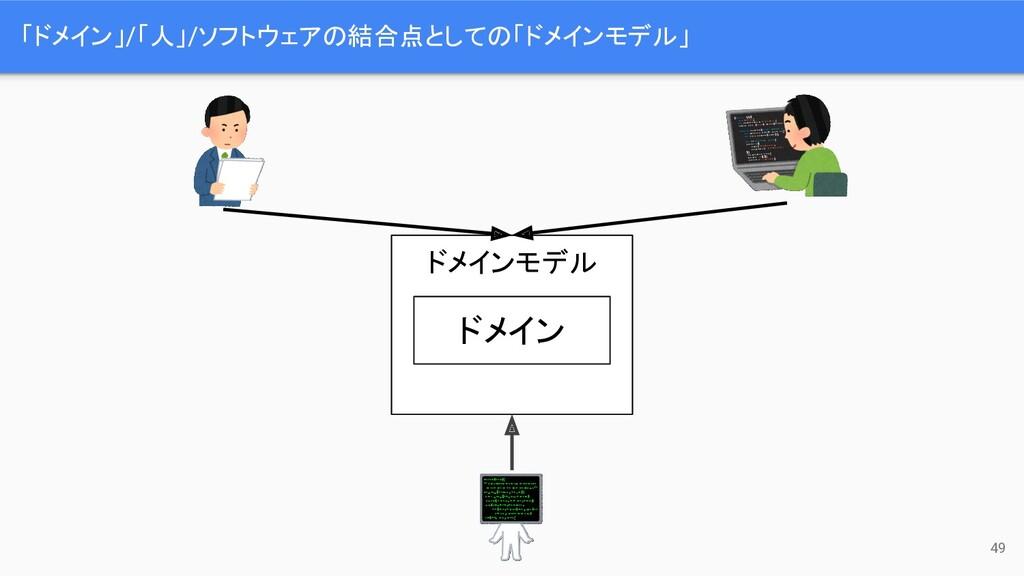 「ドメイン」/「人」/ソフトウェアの結合点としての「ドメインモデル」 49 ドメインモデル ド...