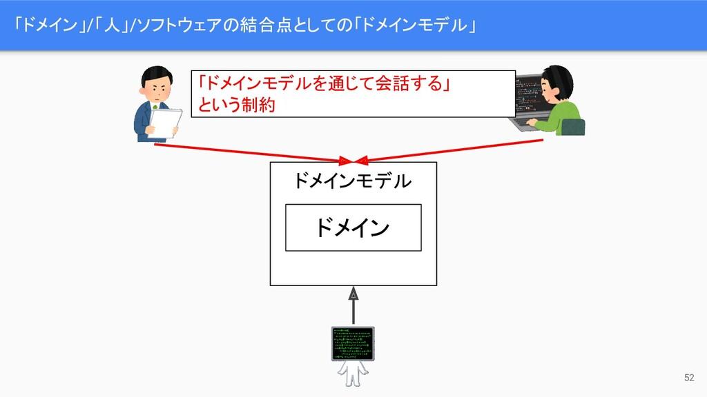 「ドメイン」/「人」/ソフトウェアの結合点としての「ドメインモデル」 52 ドメインモデル ド...
