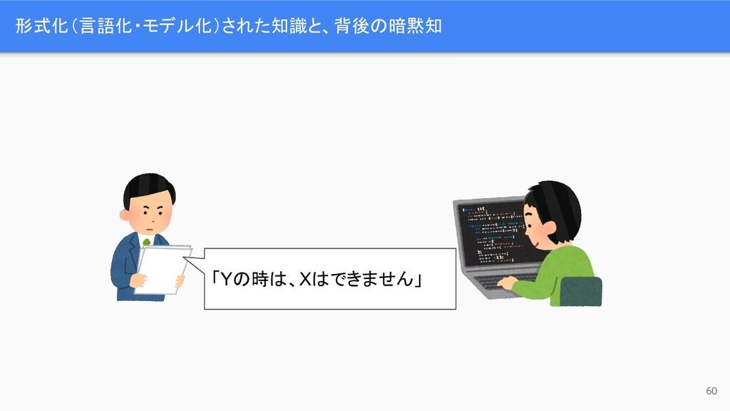 形式化(言語化・モデル化)された知識と、背後の暗黙知 60 「Yの時は、Xはできません」