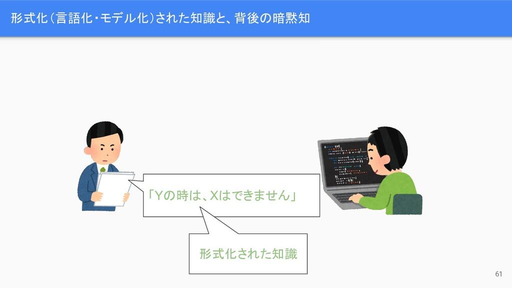 形式化(言語化・モデル化)された知識と、背後の暗黙知 61 「Yの時は、Xはできません」 形式...