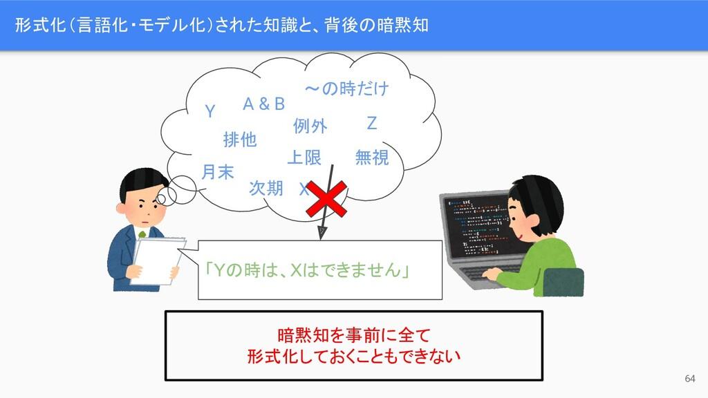 形式化(言語化・モデル化)された知識と、背後の暗黙知 64 「Yの時は、Xはできません」 Y ...