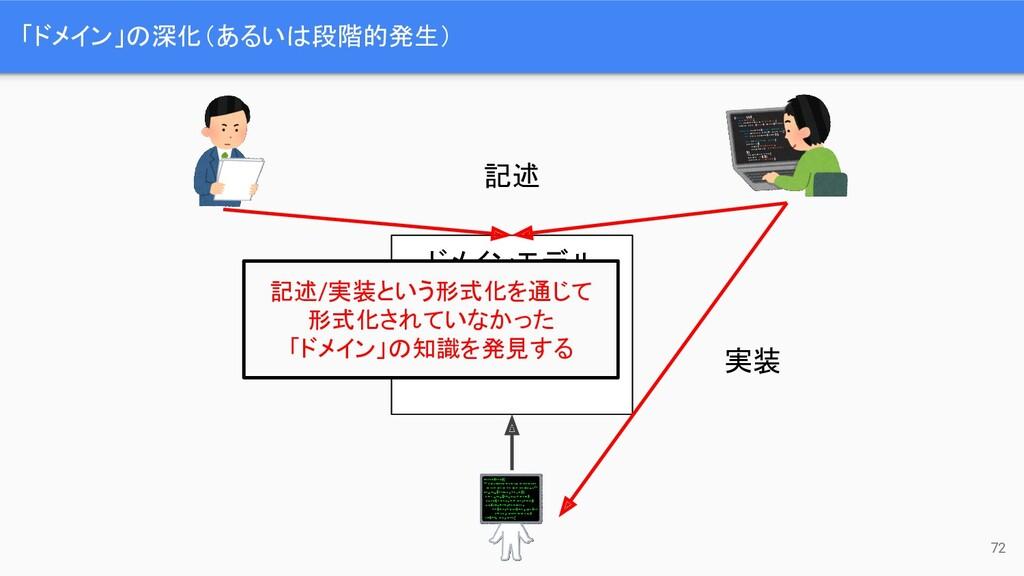 「ドメイン」の深化(あるいは段階的発生) 72 ドメインモデル ドメイン 記述 実装 記述/実...