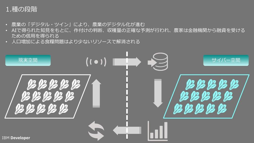 1.種の段階 • 農業の「デジタル・ツイン」により、農業のデジタル化が進む • AIで得られた...