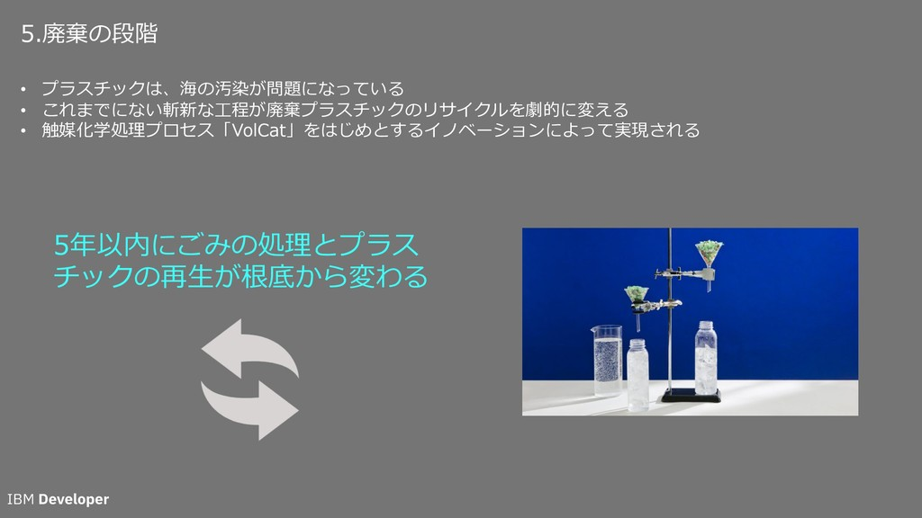 5.廃棄の段階 • プラスチックは、海の汚染が問題になっている • これまでにない斬新な⼯程が...