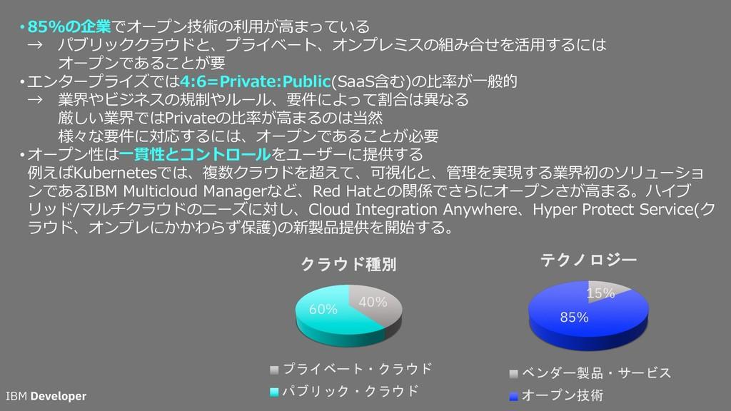 • 85%の企業でオープン技術の利⽤が⾼まっている → パブリッククラウドと、プライベート、オ...