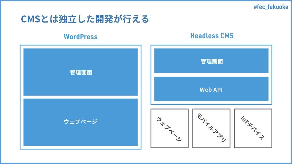 #fec_fukuoka CMSとは独⽴した開発が⾏える Headless CMS WordP...