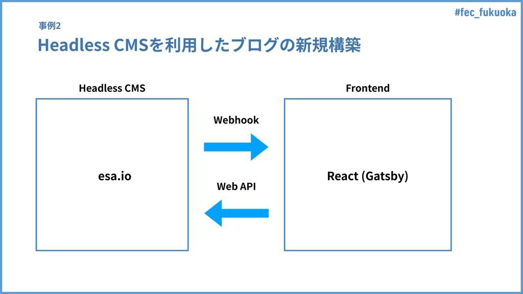 #fec_fukuoka Headless CMSを利⽤したブログの新規構築 事例2 Head...