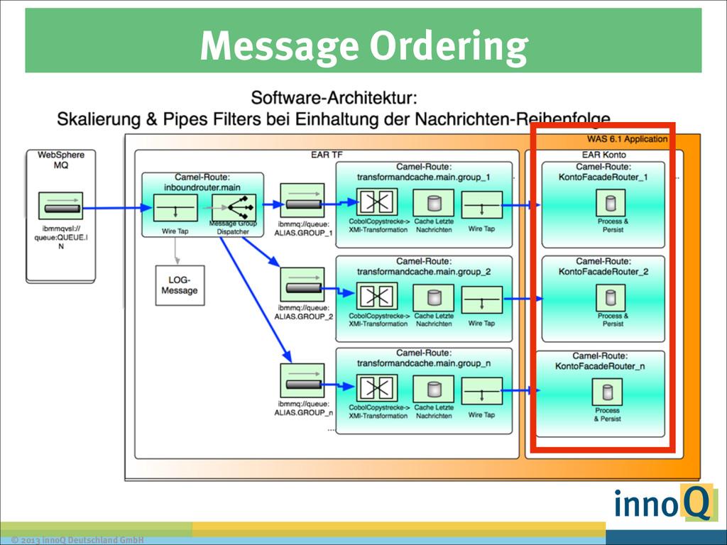 © 2013 innoQ Deutschland GmbH Message Ordering