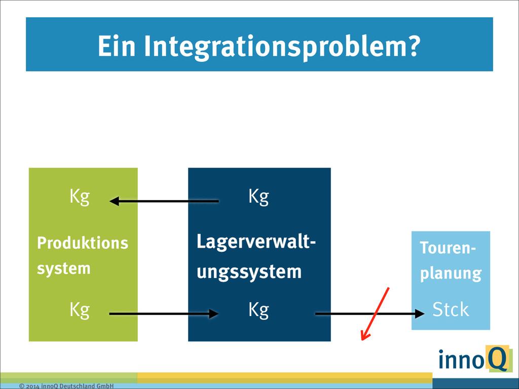 © 2014 innoQ Deutschland GmbH Lagerverwalt- ung...