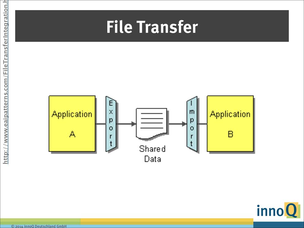© 2014 innoQ Deutschland GmbH File Transfer htt...