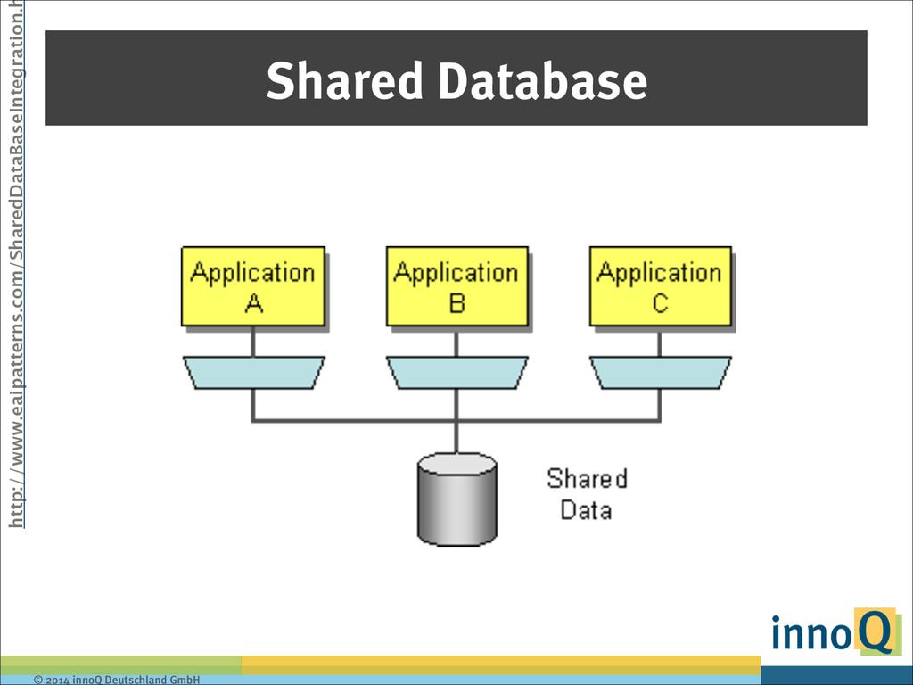 © 2014 innoQ Deutschland GmbH Shared Database h...