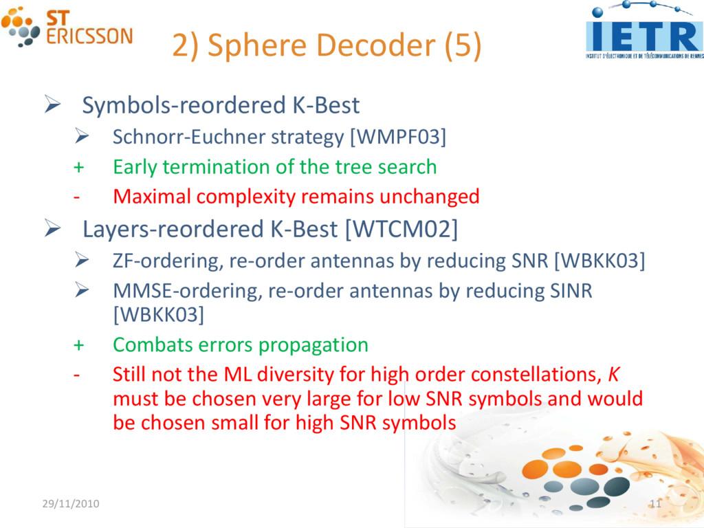 2) Sphere Decoder (5)  Symbols-reordered K-Bes...