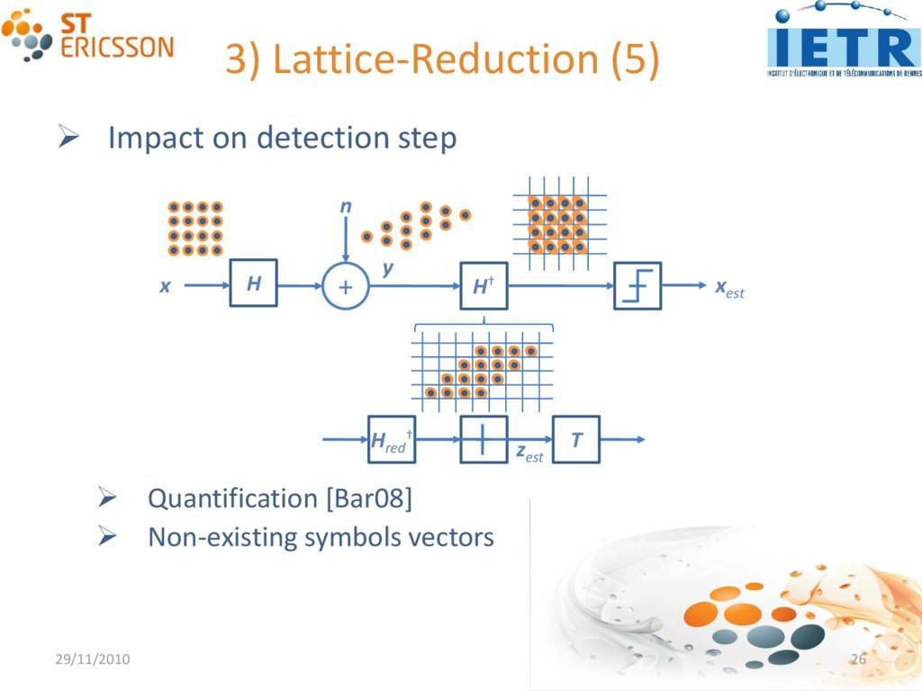 3) Lattice-Reduction (5)  Impact on detection ...