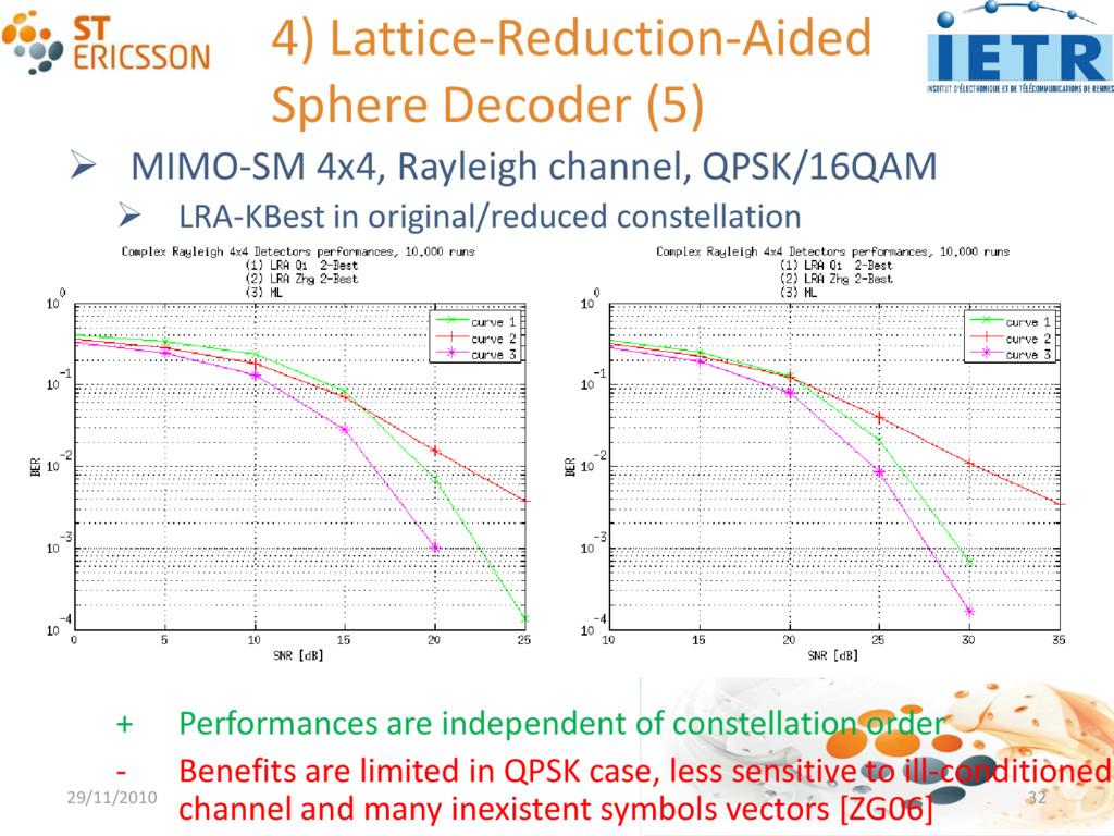 4) Lattice-Reduction-Aided Sphere Decoder (5) ...
