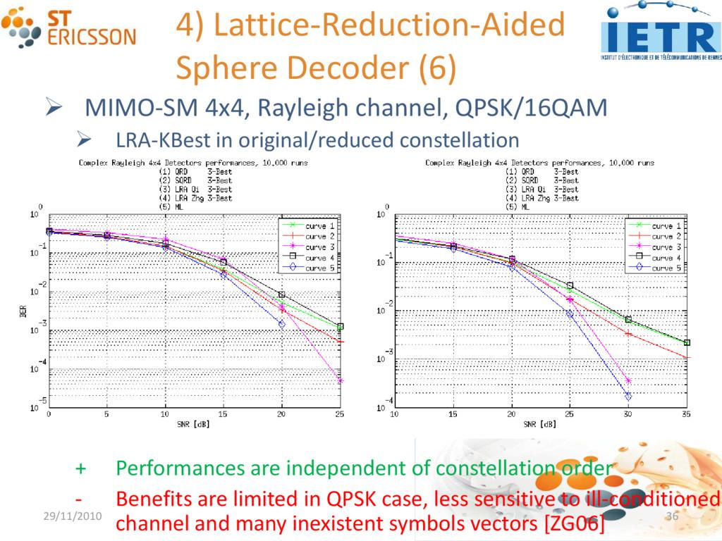 4) Lattice-Reduction-Aided Sphere Decoder (6) 2...