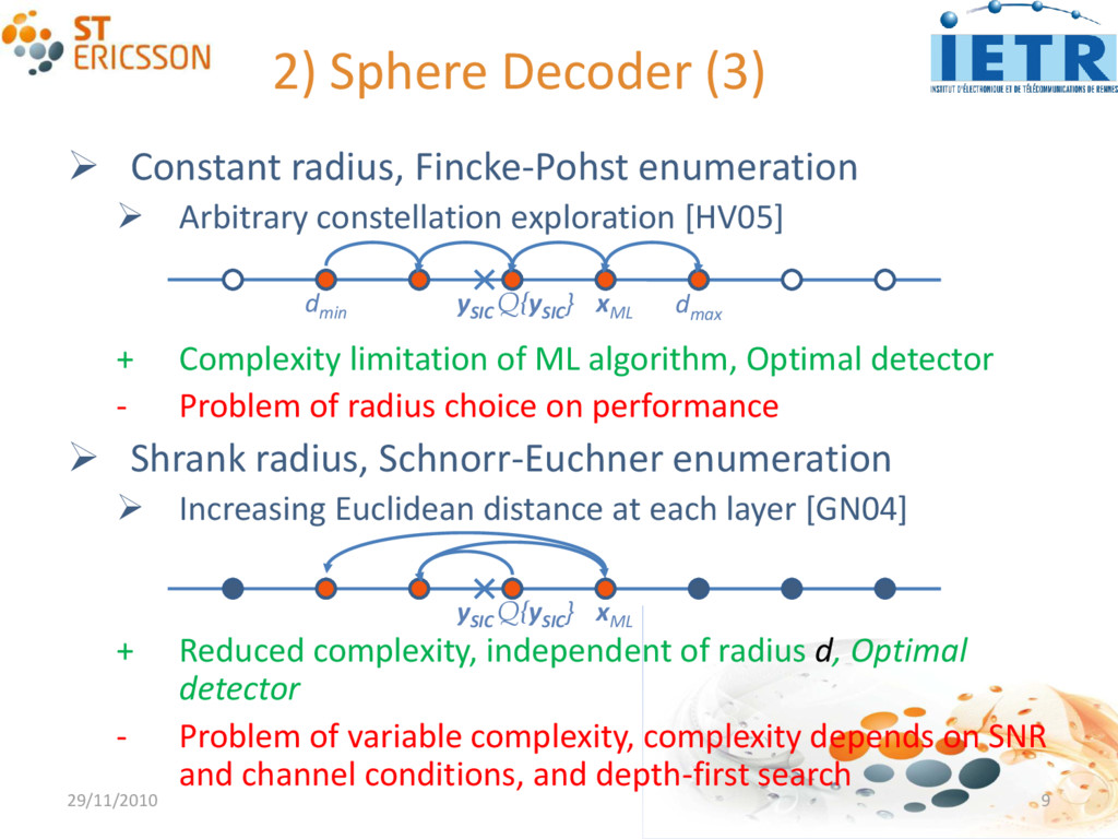 2) Sphere Decoder (3)  Constant radius, Fincke...