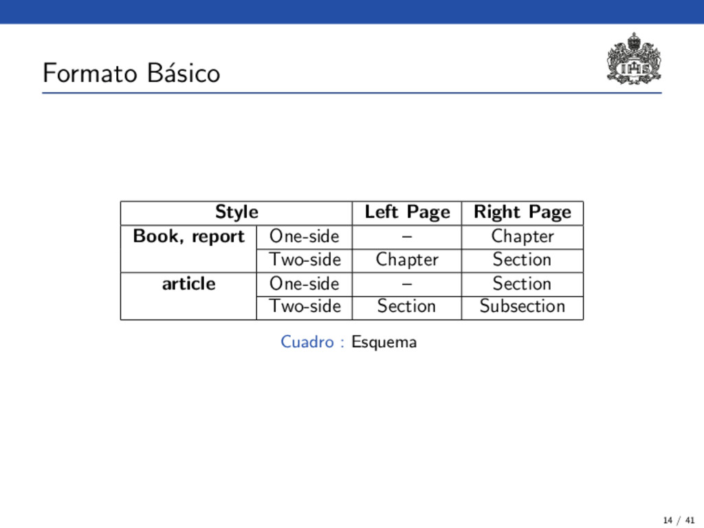 Formato B´ asico Style Left Page Right Page Boo...