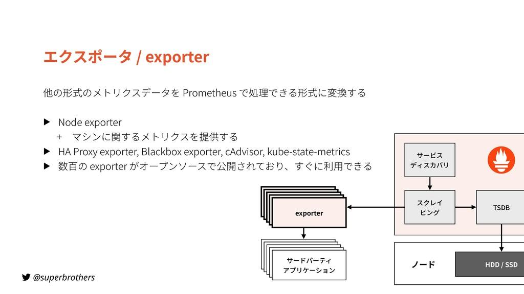 @superbrothers エクスポータ / exporter 他の形式のメトリクスデータを...