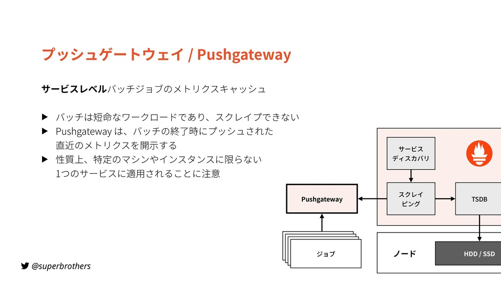 @superbrothers プッシュゲートウェイ / Pushgateway サービスレベル...